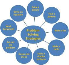 Working backwards problem solving examples